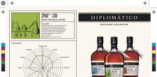 Diplomatico - Pot Still